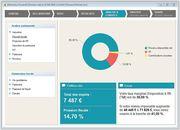 Télécharger ClickImpôts First Step 2015 gratuit
