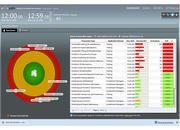 Télécharger Real User Monitoring Correlsense SharePath gratuit